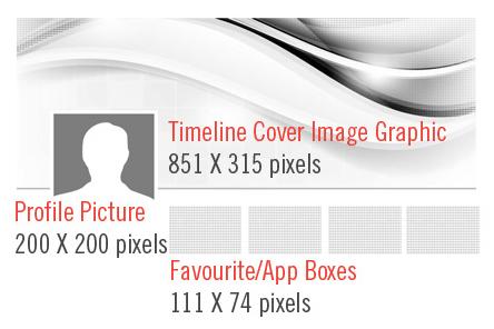 Social Media Image Size Guide: Facebook, Twitter, Pinterest, LinkedIn, YouTube, Google +