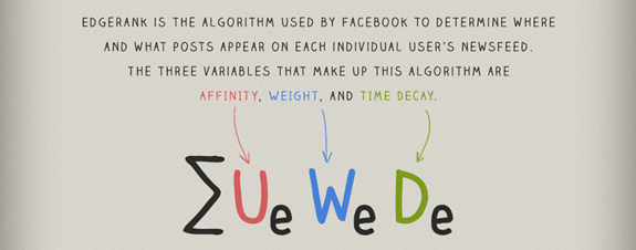How Facebook's EdgeRank Algorithm Works