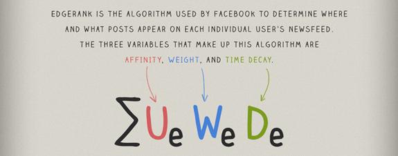 How Facebook's EdgeRank Algorithm Works