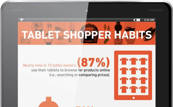 Tablet Shopping Behaviors Infographic