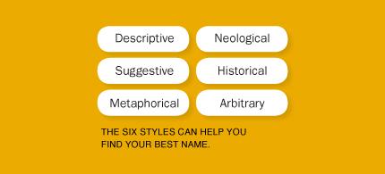 6 Naming Styles