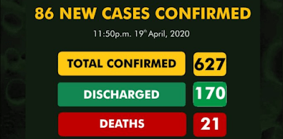 86 New Cases Of Coronavirus Recorded In Nigeria