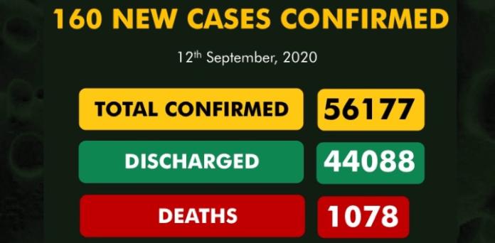 Nigeria Confirms 188 New Cases Of COVID-19