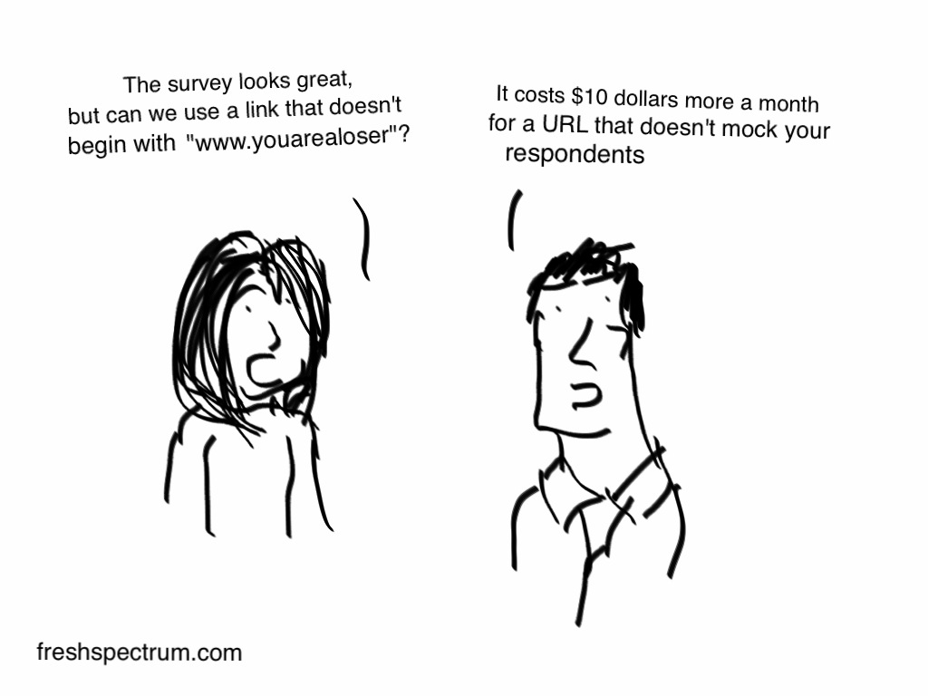Fresh Spectrum Cartoon showing two people talking about web links stating that it costs extra for a link that doesn't mock the respondent