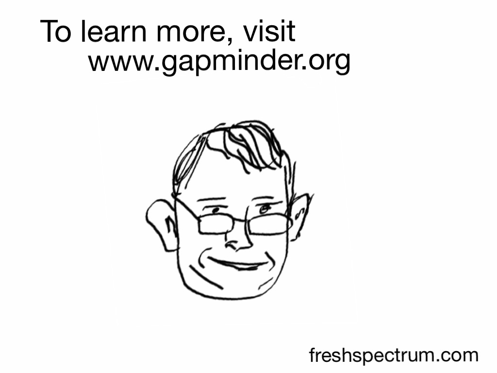 To learn more, visit www.gapminder.org