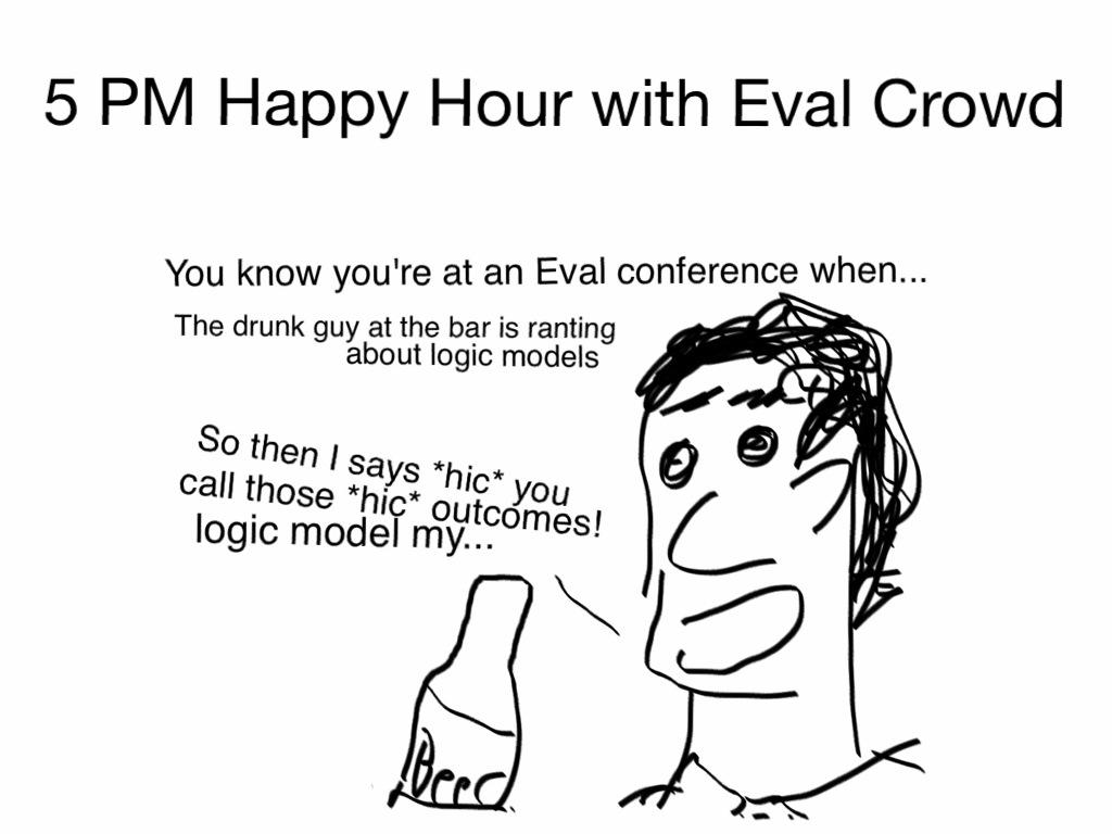 Happy hour evaluator