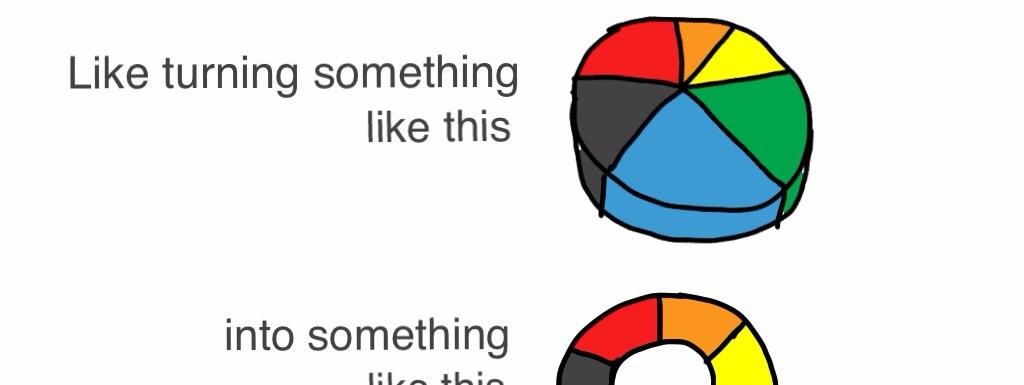 Simple strategy: from 3D bar chart to donut chart