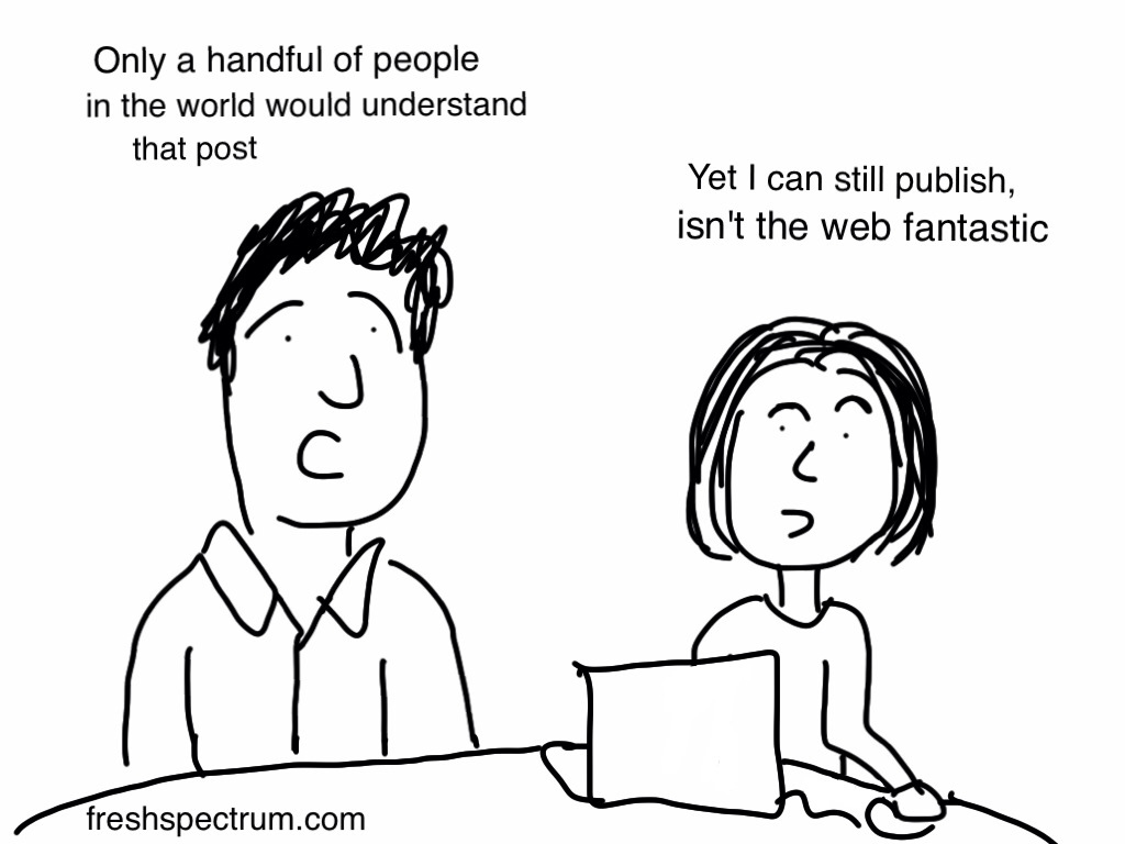 Publishing for a tiny audience #web #doodle