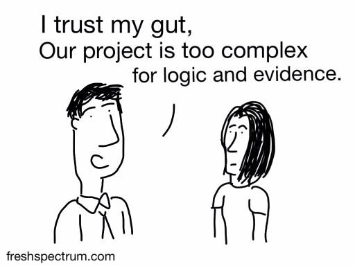 Trust my gut