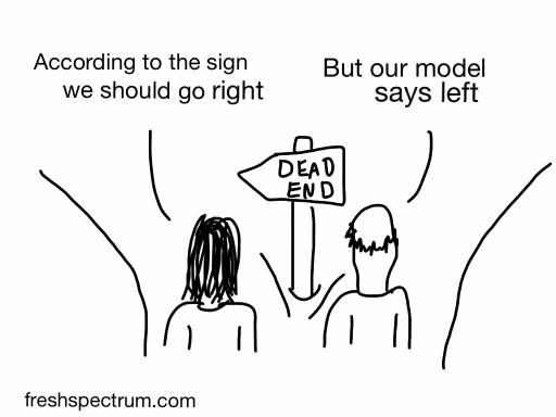 Dead end logic