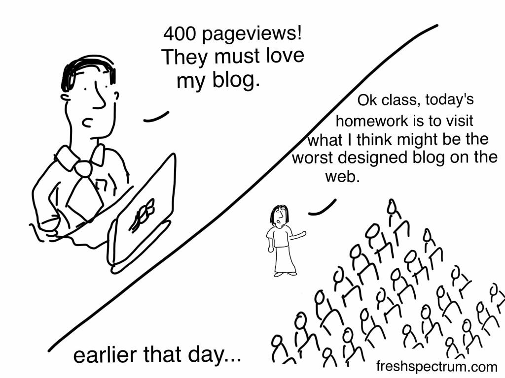 freshspectrum — Page 22 — eCourse, eSchool, and WordPress