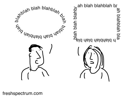 Two people, each saying blah blah blah but in different shapes.