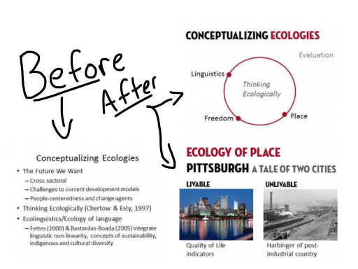 Stephanie Evergreen, Rodney Hopson Before/After slide reboot example