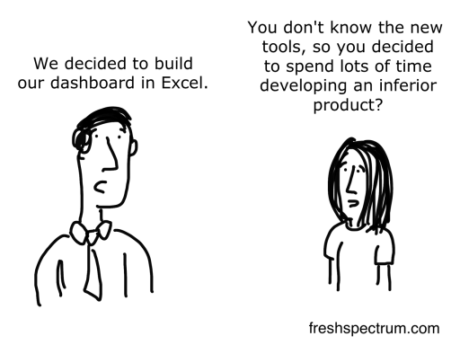 Excel Visual Dashboard Cartoon by Chris Lysy