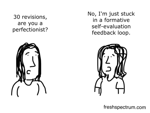 Formative Feedback Loop Cartoon by Chris Lysy