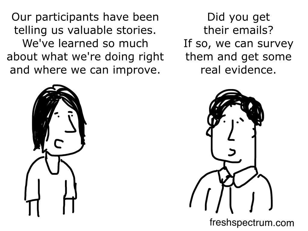Real evidence cartoon by Chris Lysy
