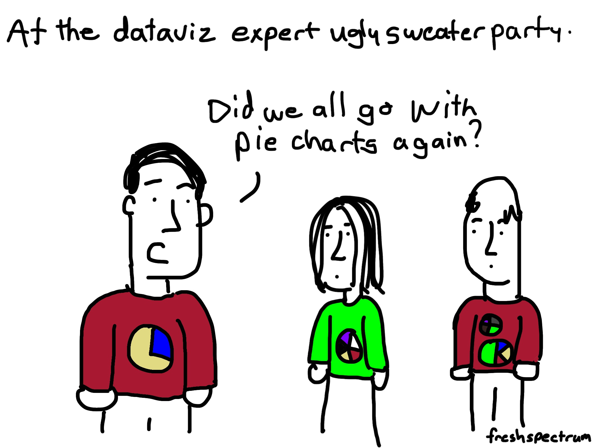 At the dataviz expert ugly sweater party cartoon by Chris Lysy