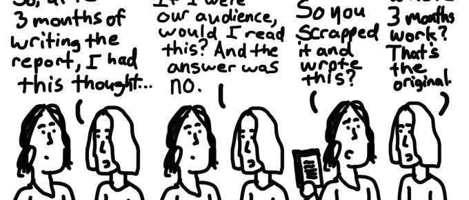 Understand. Reach. Engage. A 3-part digital dissemination strategy