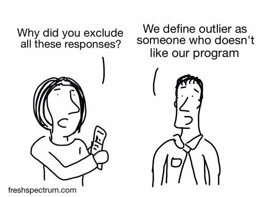 Defining Outliers – cartoon flashback