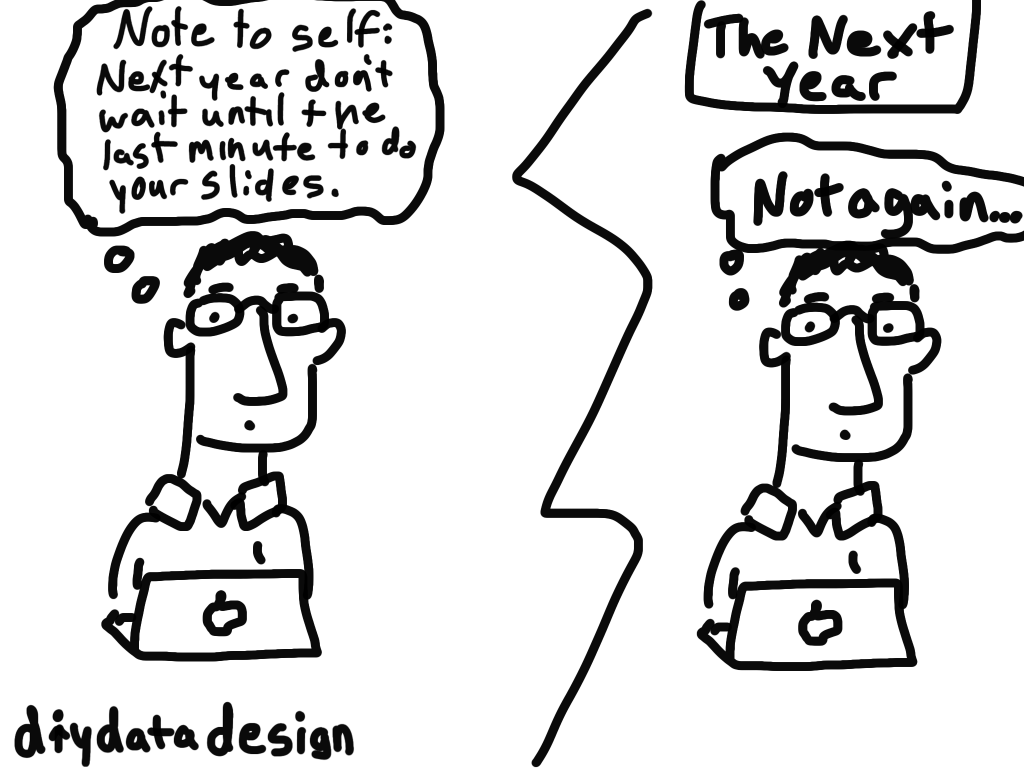 Procrastinate on Slides Cartoon by Chris Lysy