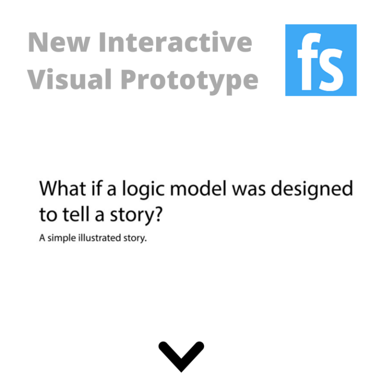 Image introducing an interactive logic model prototype