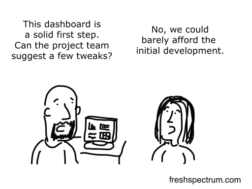 A dashboard you can't update.