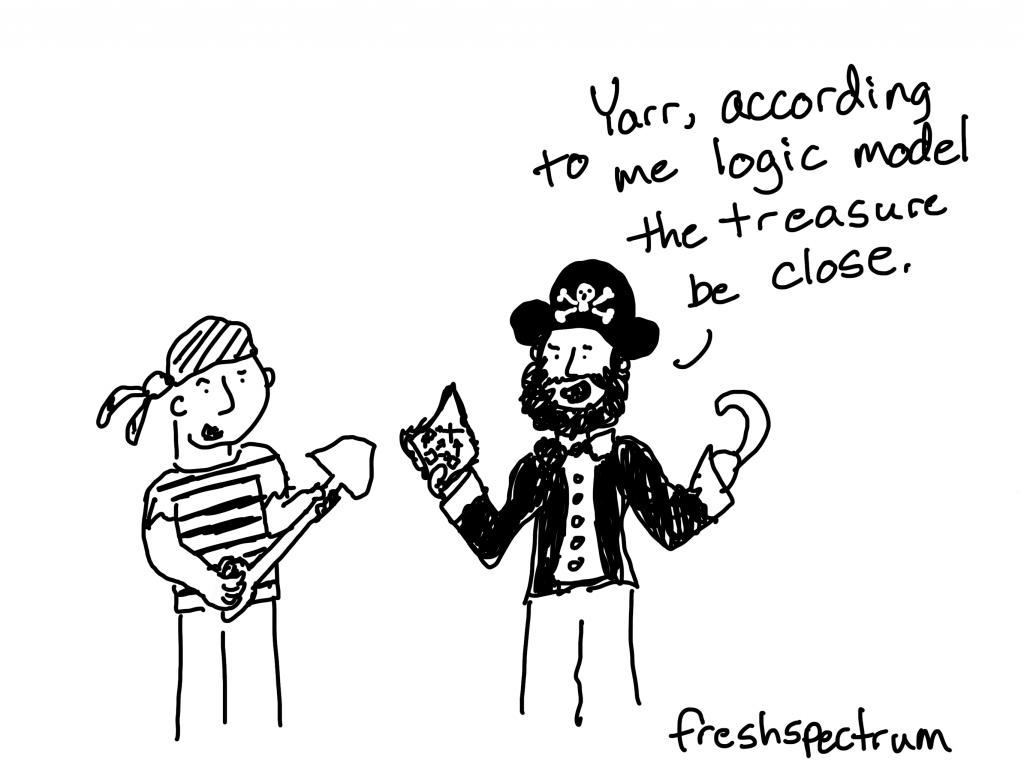 111 Evaluation Cartoons for Presentations and Blog Posts