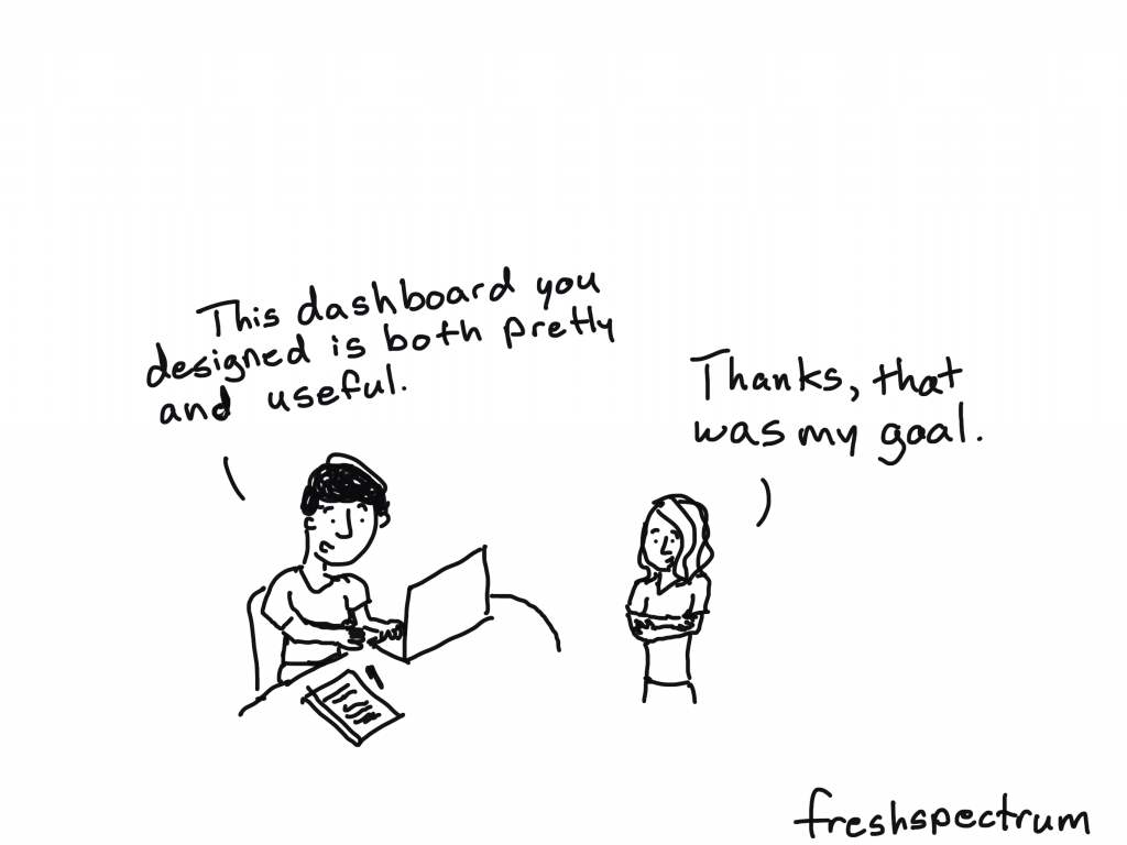 freshspectrum — Page 8 — Cartoons for Data People