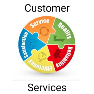 Customer Services: How To Give The Best Retail Services in Your Store and Online