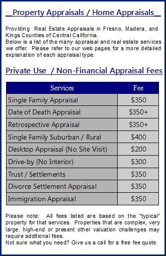 Fresno Appraisal Report Fees