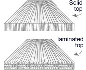 Solid top vs Laminate