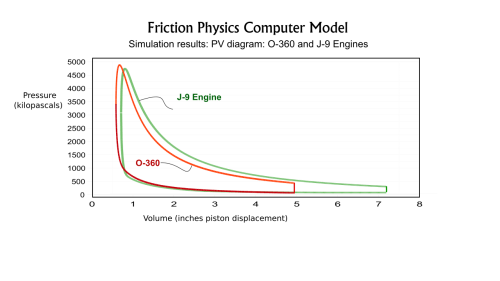 small resolution of pv diagram