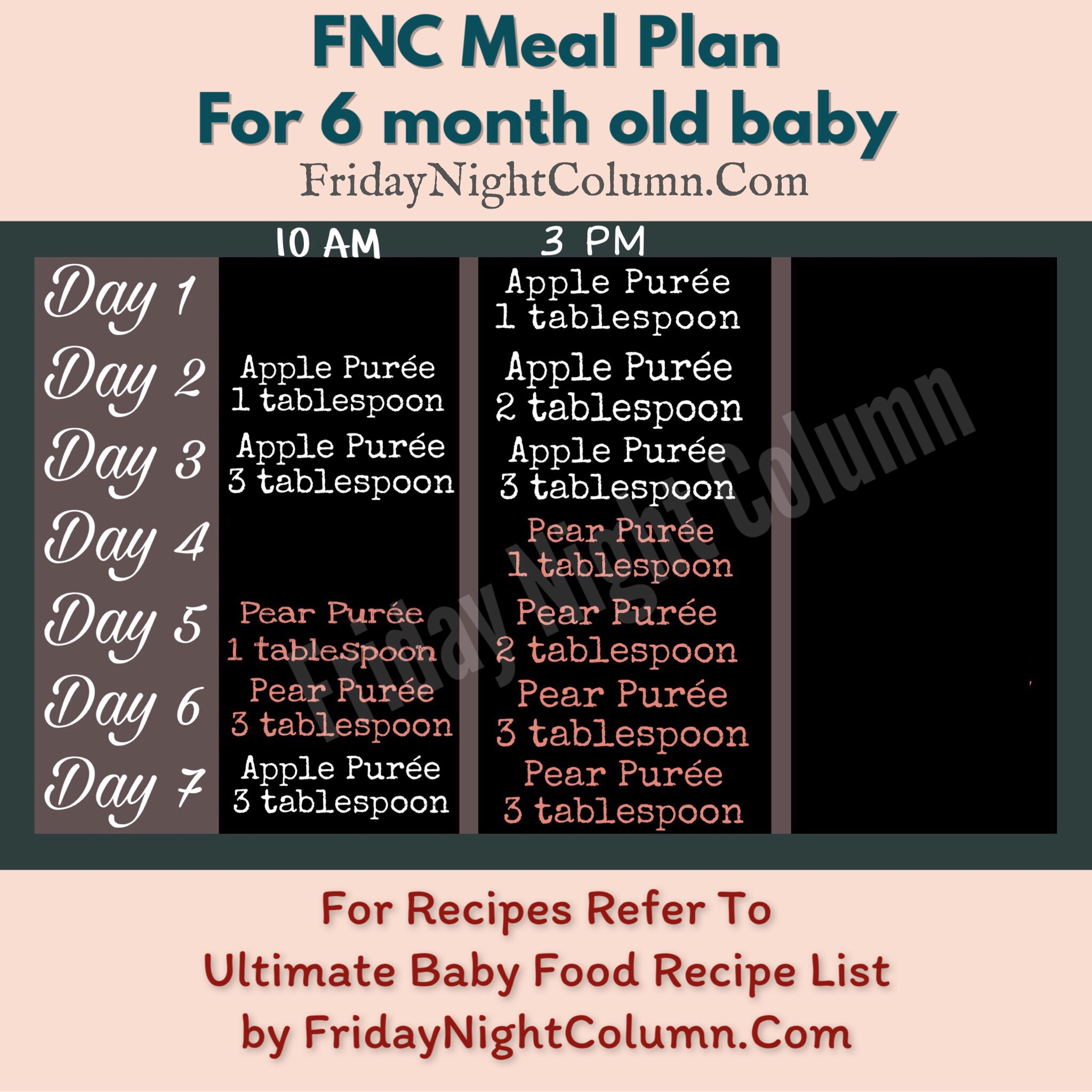 FNC Meal Plan For Babies 6 to 8 months – Friday Night Column