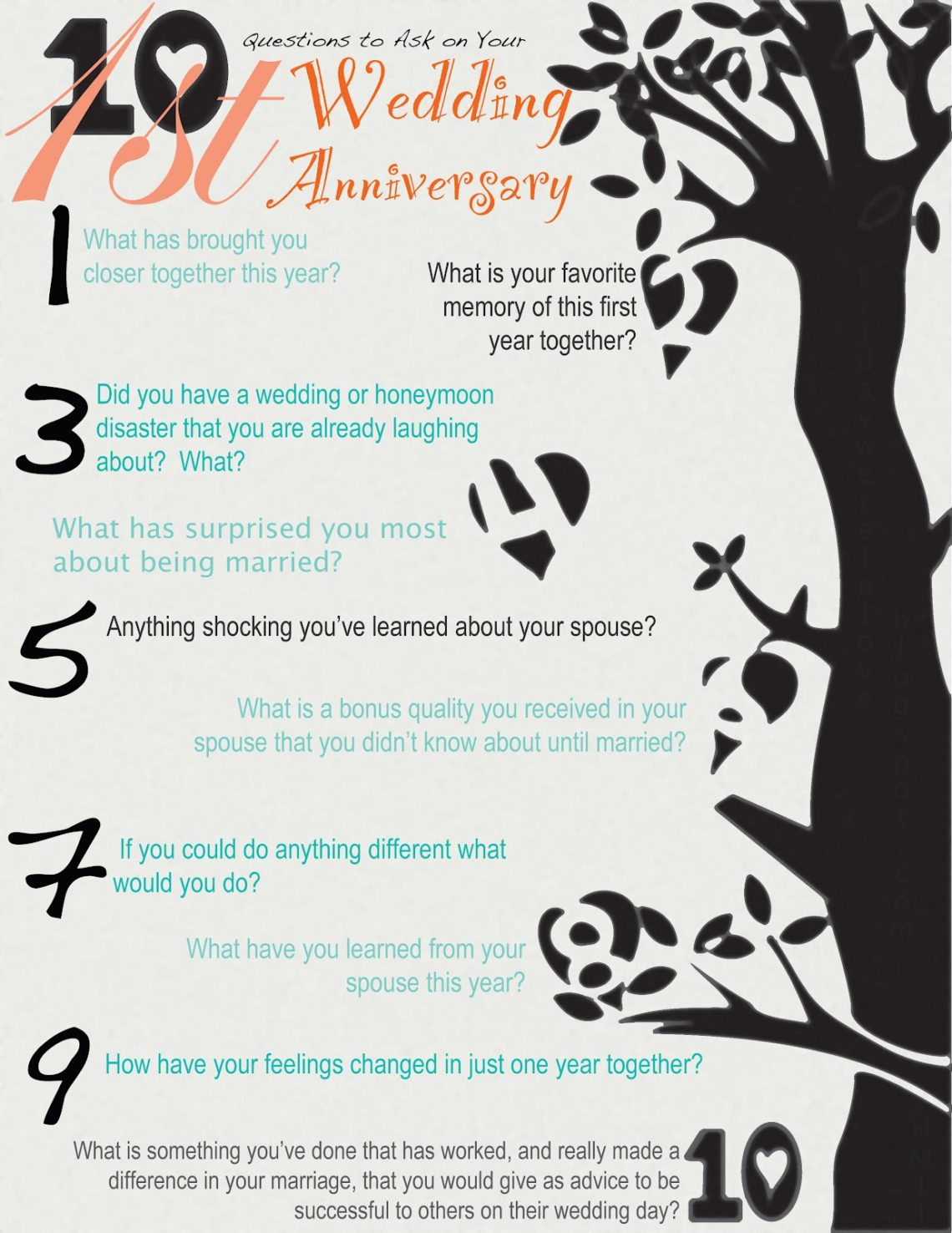 10 Questions To Ask On the eve of Marriage