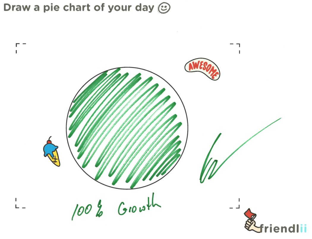 mike_chart