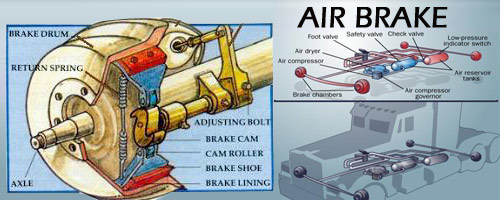 school bus parts diagram wiring for switch controlled outlet air brake