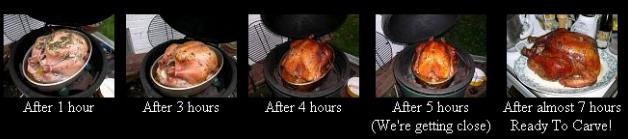 Best turkey ever - FriendlyFires.ca