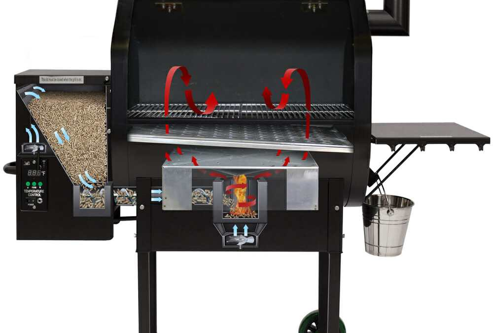 Why Our Customers Choose Green Mountain Grills over Traeger