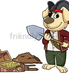 pirate dog digging up treasure vector cartoon clipart [ 1060 x 805 Pixel ]