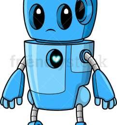 cute blue robot vector cartoon clipart [ 734 x 1194 Pixel ]