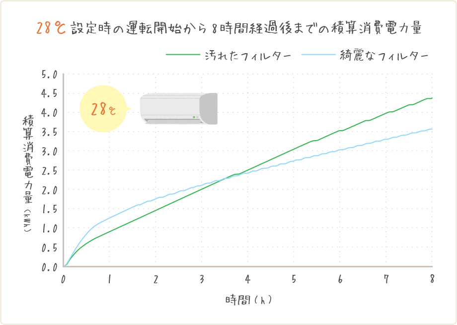 point3Graph1.jpg