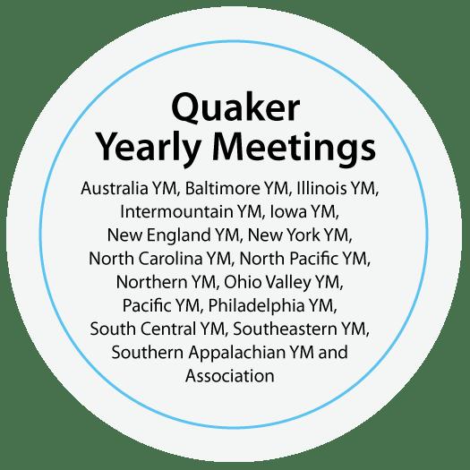 Quaker Yearly Meetings (Regional Groups)