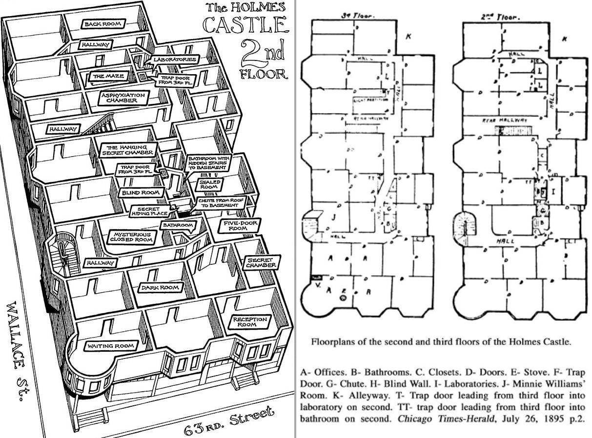 The H H Holmes Murder Castle