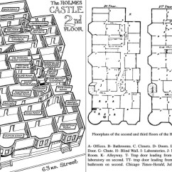 Castle Diagram Worksheet Rv Electrical Plug Wiring The H Holmes Murder Frightfind