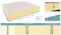 Panels For Refrigerated Warehouses