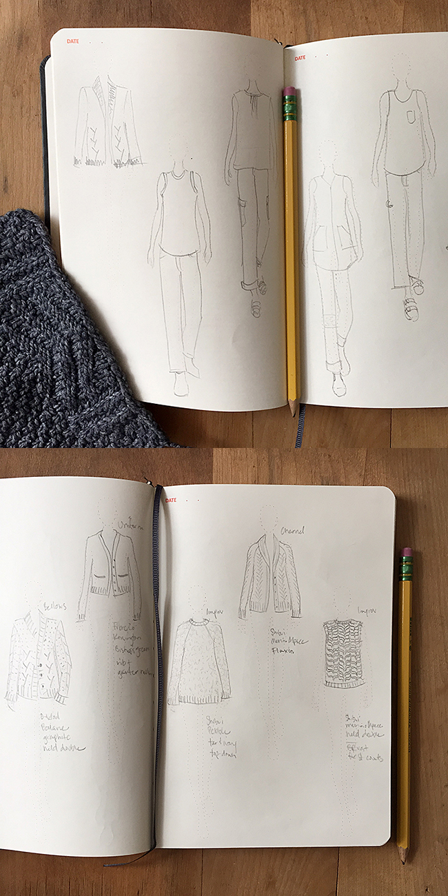 How to plan a wardrobe: Or, my new favorite notebook