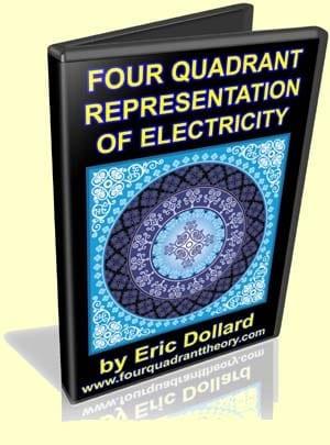 fourquadrantrepresentationofelectricity