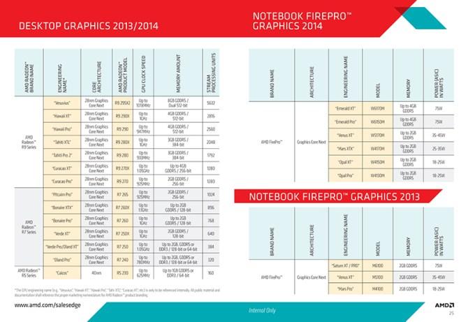 51965D_Pocket_Guide_Update_v1_2014_pp1-15_final.pdf