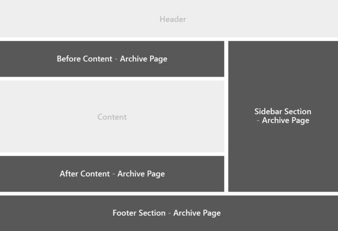 Widget Areas - Archive Page