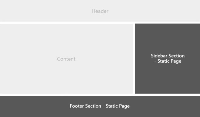Widget Areas - Static Page
